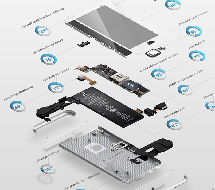 INFOGRAPHIE IPHONE 6