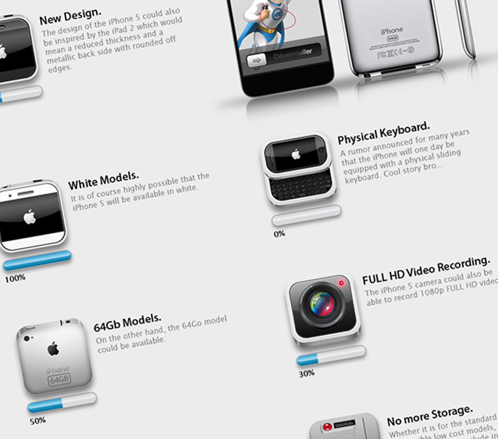INFOGRAPHIE iPHONE 4S